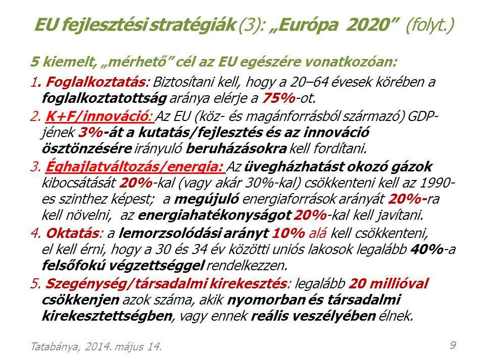 """EU fejlesztési stratégiák (3): """"Európa 2020"""" (folyt.) 5 kiemelt, """"mérhető"""" cél az EU egészére vonatkozóan: 1. Foglalkoztatás: Biztosítani kell, hogy a"""