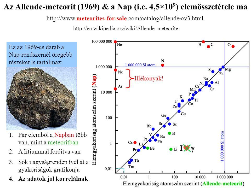 2 Ez az 1969-es darab a Nap-rendszernél öregebb részeket is tartalmaz: http://en.wikipedia.org/wiki/Allende_meteorite http://www.meteorites-for-sale.c