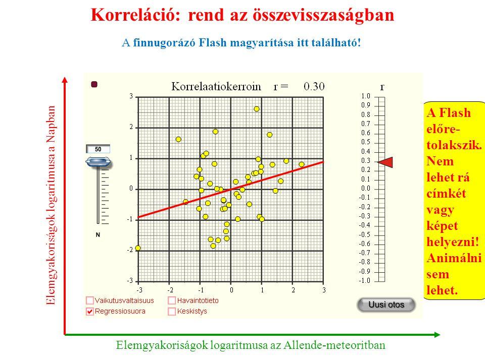 Korreláció: rend az összevisszaságban A finnugorázó Flash magyarítása itt található! Elemgyakoriságok logaritmusa az Allende-meteoritban Elemgyakorisá