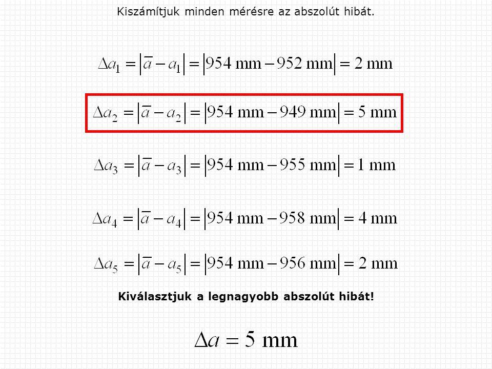 Kiválasztjuk a legnagyobb abszolút hibát! Kiszámítjuk minden mérésre az abszolút hibát.
