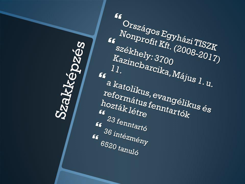 Szakképzés  Országos Egyházi TISZK Nonprofit Kft. (2008-2017)  székhely: 3700 Kazincbarcika, Május 1. u. 11.  a katolikus, evangélikus és reformátu