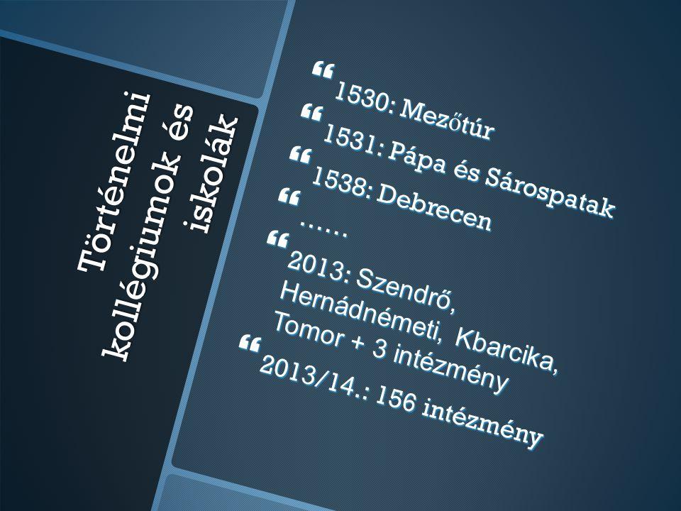 Történelmi kollégiumok és iskolák  1530: Mez ő túr  1531: Pápa és Sárospatak  1538: Debrecen  ……  201 3 : Szendrő, Hernádnémeti, Kbarcika, Tomor