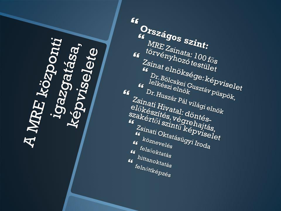 Tehetséggondozás  Református Tehetséggondozó Alapítvány (1999)  székhely: 1146 Budapest, Abonyi u.