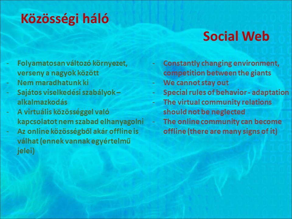 Közösségi háló Social Web -Folyamatosan változó környezet, verseny a nagyok között -Nem maradhatunk ki -Sajátos viselkedési szabályok – alkalmazkodás -A virtuális közösséggel való kapcsolatot nem szabad elhanyagolni -Az online közösségből akár offline is válhat (ennek vannak egyértelmű jelei) -Constantly changing environment, competition between the giants -We cannot stay out -Special rules of behavior - adaptation -The virtual community relations should not be neglected -The online community can become offline (there are many signs of it)