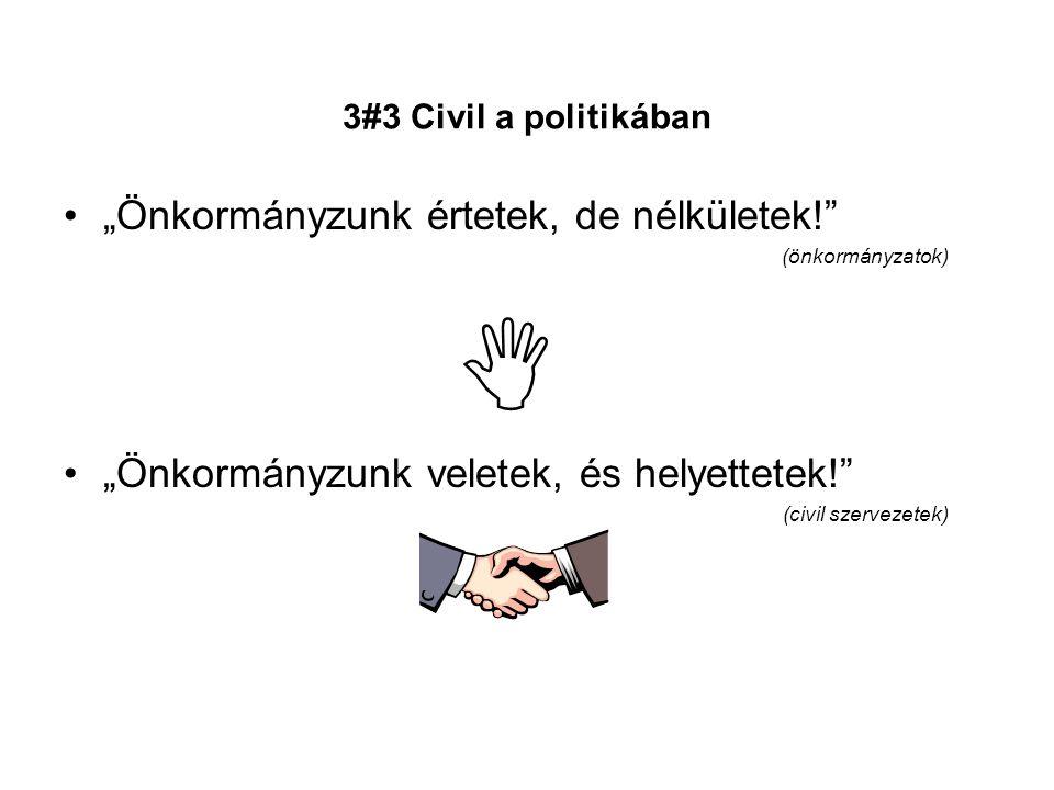 """•""""Önkormányzunk értetek, de nélkületek!"""" (önkormányzatok)  •""""Önkormányzunk veletek, és helyettetek!"""" (civil szervezetek) 3#3 Civil a politikában"""