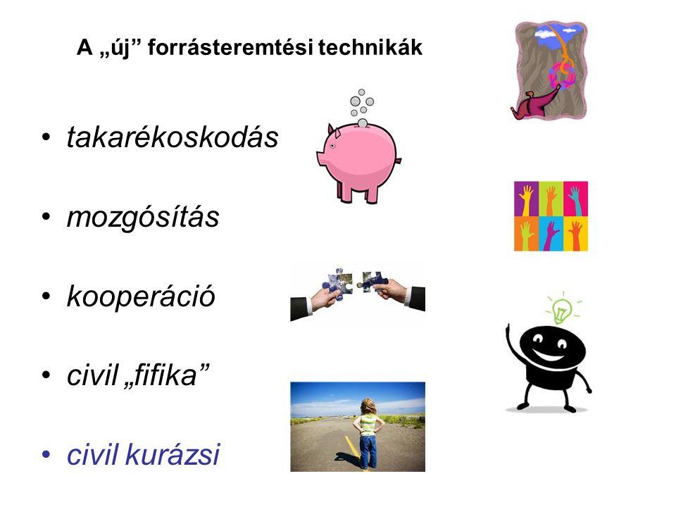 """A """"új forrásteremtési technikák •takarékoskodás •mozgósítás •kooperáció •civil """"fifika •civil kurázsi"""