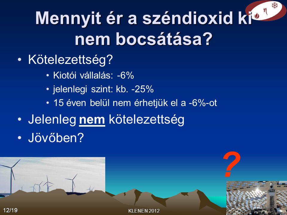 Mennyit ér a széndioxid ki nem bocsátása? •Kötelezettség? •Kiotói vállalás: -6% •jelenlegi szint: kb. -25% •15 éven belül nem érhetjük el a -6%-ot •Je