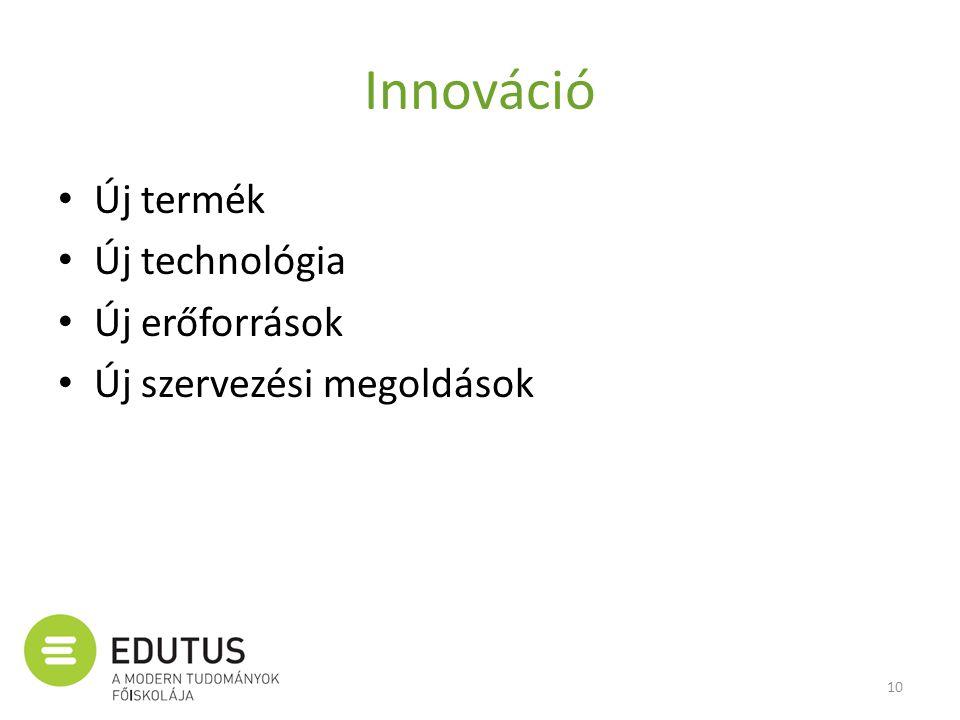 Innováció • Új termék • Új technológia • Új erőforrások • Új szervezési megoldások 10