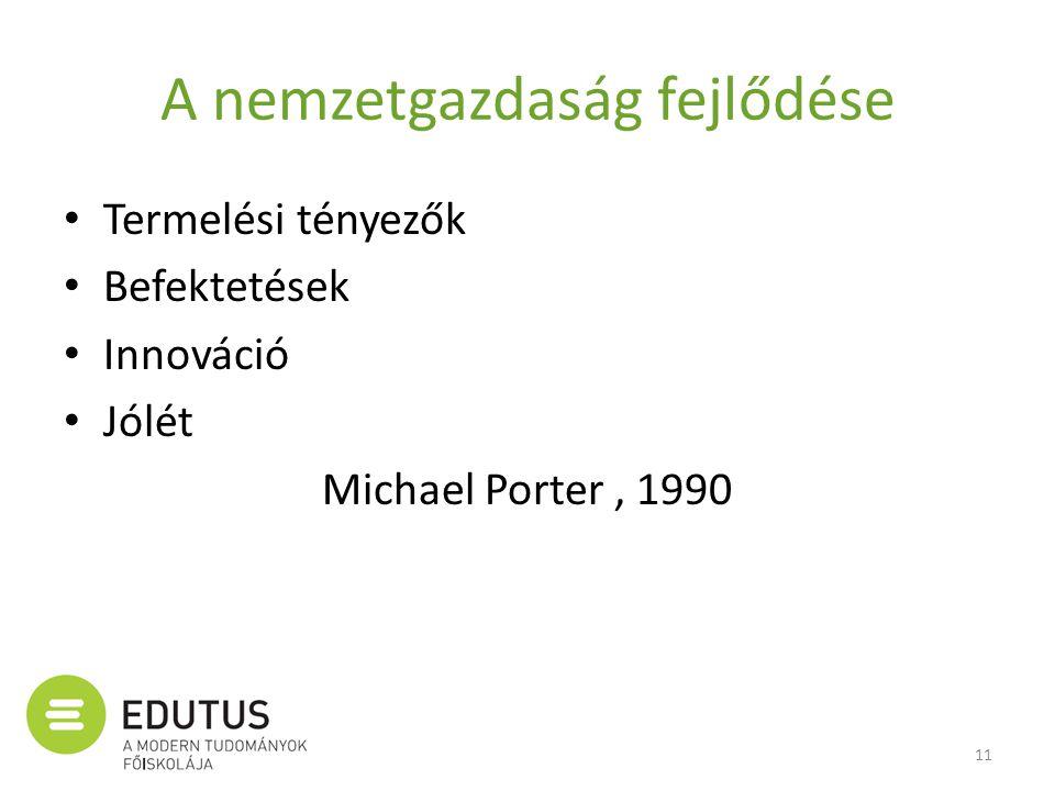 A nemzetgazdaság fejlődése • Termelési tényezők • Befektetések • Innováció • Jólét Michael Porter, 1990 11