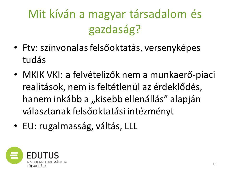 Mit kíván a magyar társadalom és gazdaság? • Ftv: színvonalas felsőoktatás, versenyképes tudás • MKIK VKI: a felvételizők nem a munkaerő-piaci realitá