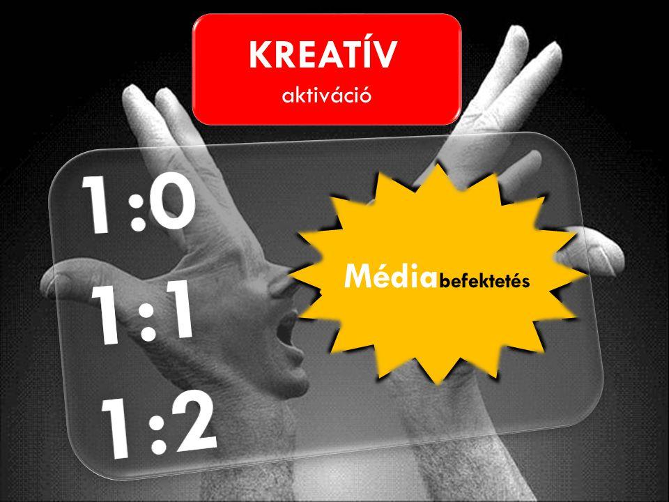 KREATÍV aktiváció KREATÍV aktiváció Média befektetés