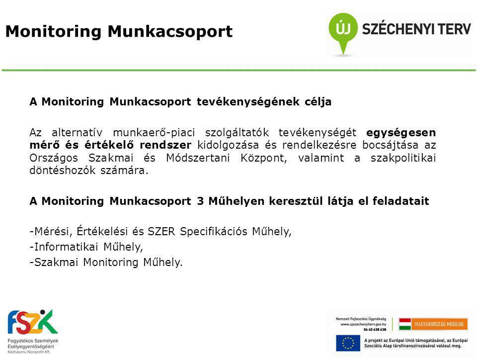 Monitoring Munkacsoport A Monitoring Munkacsoport tevékenységének célja Az alternatív munkaerő-piaci szolgáltatók tevékenységét egységesen mérő és értékelő rendszer kidolgozása és rendelkezésre bocsájtása az Országos Szakmai és Módszertani Központ, valamint a szakpolitikai döntéshozók számára.