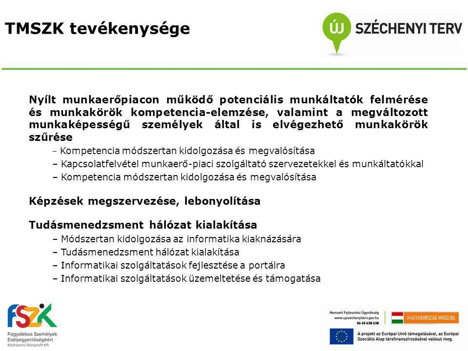 TMSZK tevékenysége Nyílt munkaerőpiacon működő potenciális munkáltatók felmérése és munkakörök kompetencia-elemzése, valamint a megváltozott munkaképességű személyek által is elvégezhető munkakörök szűrése – Kompetencia módszertan kidolgozása és megvalósítása – Kapcsolatfelvétel munkaerő-piaci szolgáltató szervezetekkel és munkáltatókkal – Kompetencia módszertan kidolgozása és megvalósítása Képzések megszervezése, lebonyolítása Tudásmenedzsment hálózat kialakítása – Módszertan kidolgozása az informatika kiaknázására – Tudásmenedzsment hálózat kialakítása – Informatikai szolgáltatások fejlesztése a portálra – Informatikai szolgáltatások üzemeltetése és támogatása