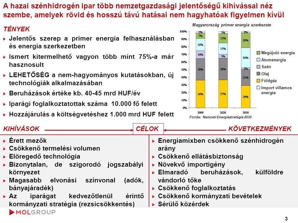 Magyarországon a szénhidrogén iparban tevékenykedő és újonnan belépni szándékozó vállalkozók kedvezőtlen szabályozási és bonyolult engedélyezési környezettel találják szembe magukat November 15.