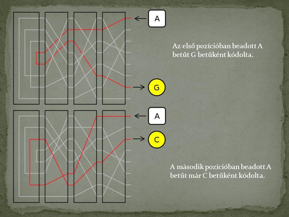 Az első pozícióban beadott A betűt G betűként kódolta. A második pozícióban beadott A betűt már C betűként kódolta.