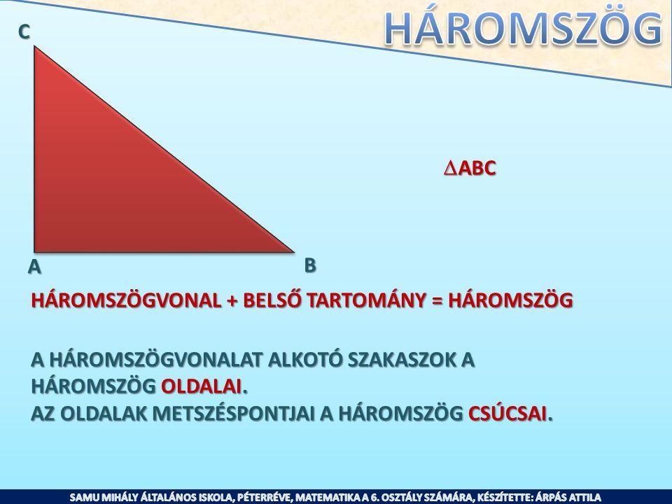 Az ABC alkotóelemei : -három oldal : AB, AC, BC, AB C