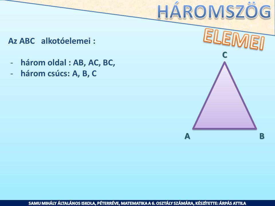 Az ABC alkotóelemei : -három oldal : AB, AC, BC, -három csúcs: A, B, C -három szög: , ,  AB C    HÁROMSZÖG SZÖGEI: -csúcsa: a háromszög csúcsa -szára: a háromszög oldalai -belső tartománya: a  belső tartománya Ha egy szög szögtartományához hozzátartozik a harmadik oldal is, akkor a háromszög belső szögéről beszélünk.