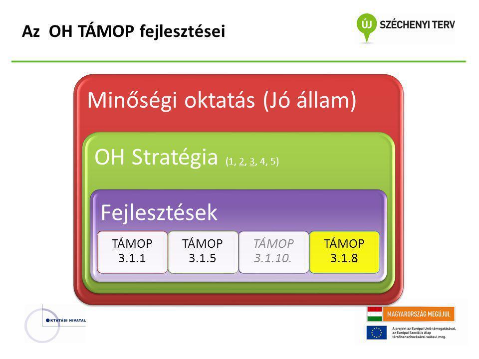 TÁMOP 3.1.1 - XXI.századi közoktatás (fejlesztés - koordináció) II.