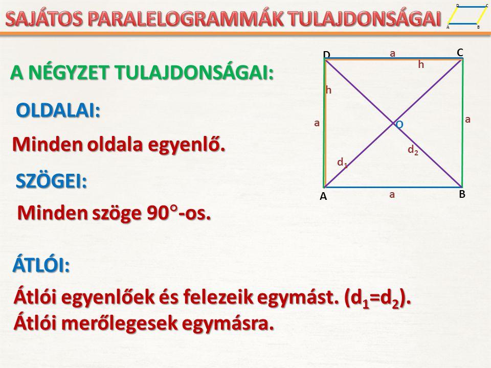 A D B C A NÉGYZET TULAJDONSÁGAI: OLDALAI: Minden oldala egyenlő. SZÖGEI: Minden szöge 90  -os. ÁTLÓI: Átlói egyenlőek és felezeik egymást. (d 1 =d 2