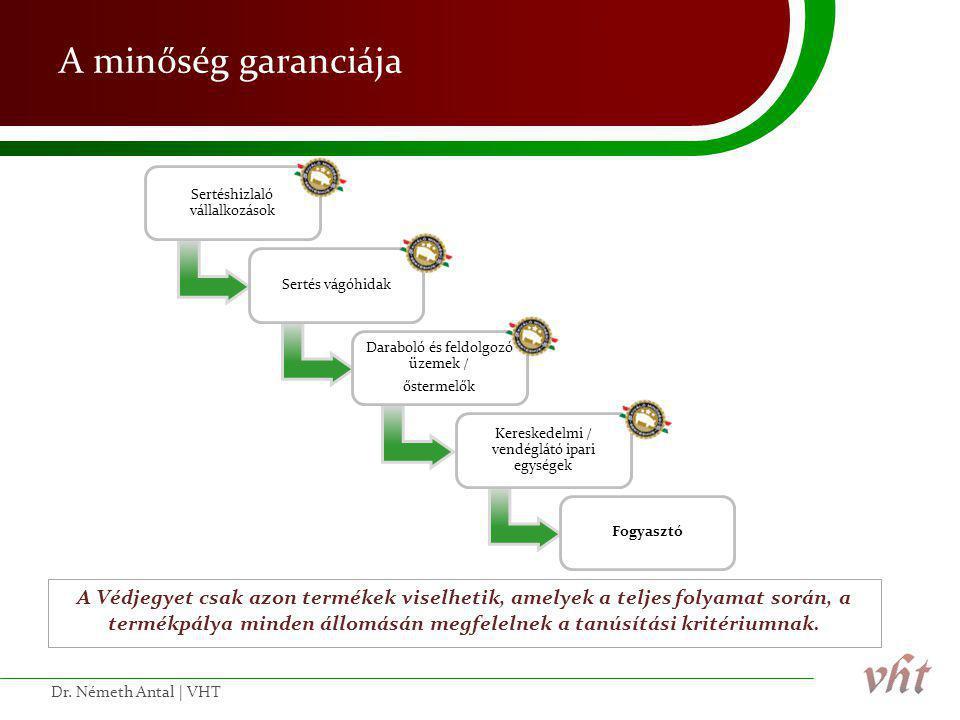 Sertéshizlaló vállalkozások Sertés vágóhidak Daraboló és feldolgozó üzemek / őstermelők Kereskedelmi / vendéglátó ipari egységek Fogyasztó A minőség g