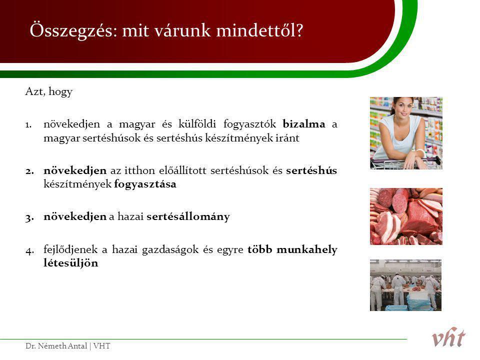 Összegzés: mit várunk mindettől? Azt, hogy 1.növekedjen a magyar és külföldi fogyasztók bizalma a magyar sertéshúsok és sertéshús készítmények iránt 2