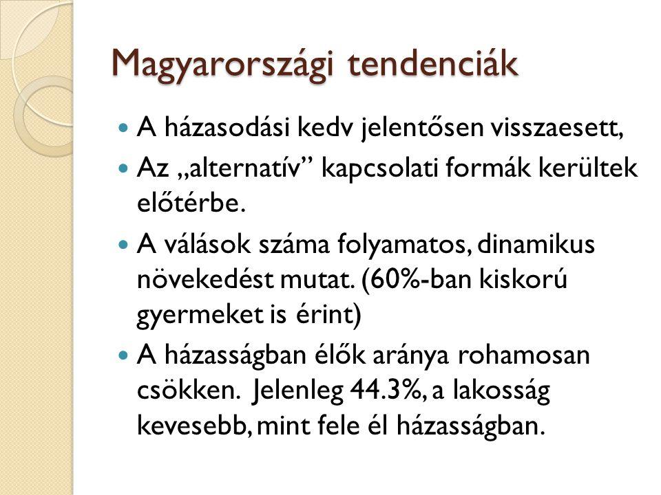 """Magyarországi tendenciák  A házasodási kedv jelentősen visszaesett,  Az """"alternatív"""" kapcsolati formák kerültek előtérbe.  A válások száma folyamat"""