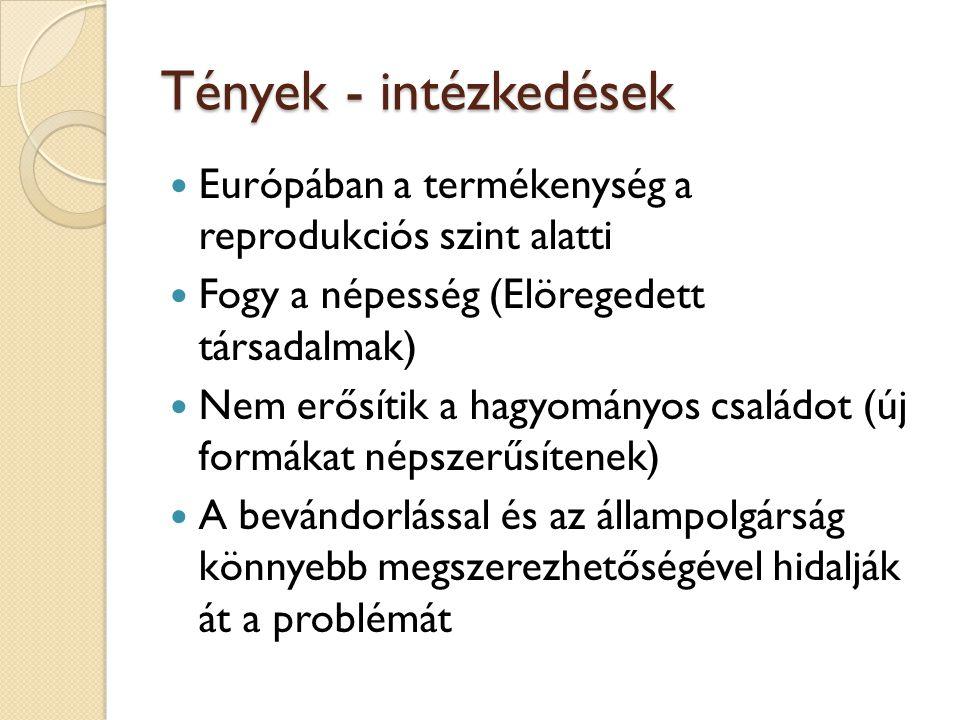Tények - intézkedések  Európában a termékenység a reprodukciós szint alatti  Fogy a népesség (Elöregedett társadalmak)  Nem erősítik a hagyományos