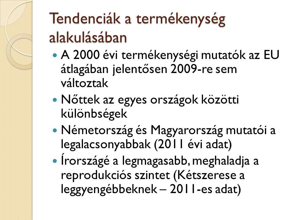A művi abortuszok trendjei  Magyarországon, hosszú időn keresztül bűncselekménynek számított az abortusz.
