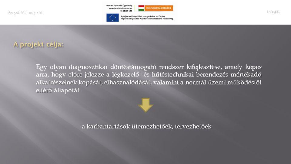 . oldal 18 Szeged, 2011. május 10. előre jelezze mértékadó alkatrészeinek kopását, elhasználódásátnormál üzemi működéstől eltérő Egy olyan diagnosztik