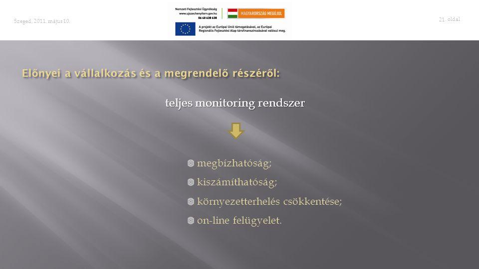 . oldal 21 Szeged, 2011. május 10. megbízhatóság; kiszámíthatóság; környezetterhelés csökkentése; on-line felügyelet. teljes monitoring rendszer
