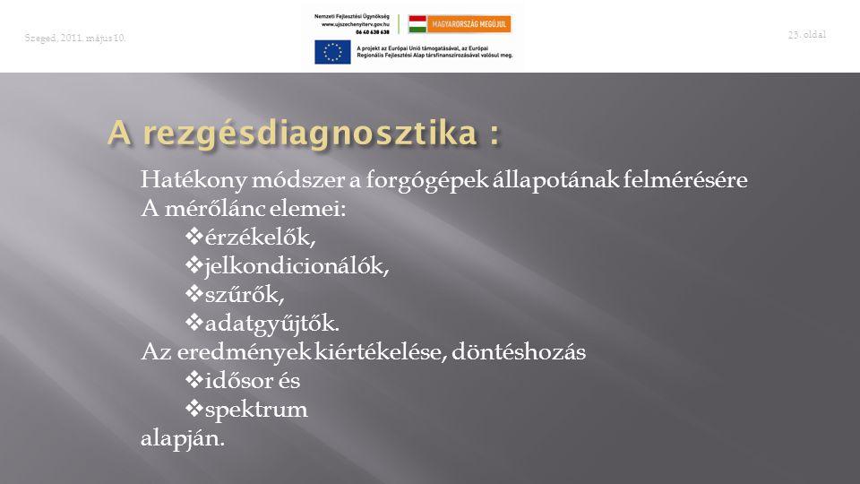 . oldal 25 Szeged, 2011. május 10. Hatékony módszer a forgógépek állapotának felmérésére A mérőlánc elemei:  érzékelők,  jelkondicionálók,  szűrők,