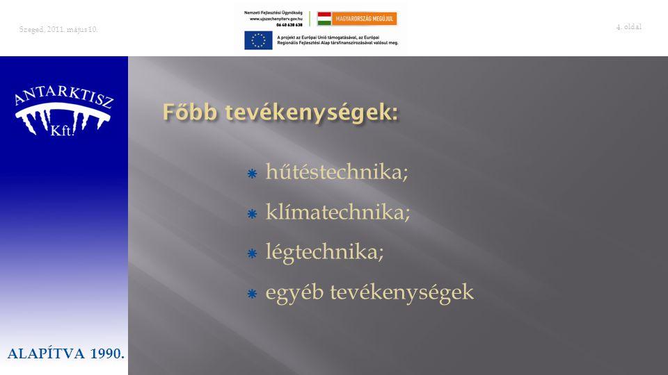. oldal 15 Szeged, 2011. május 10. Dr. Nyári Tibor– vezető fejlesztő