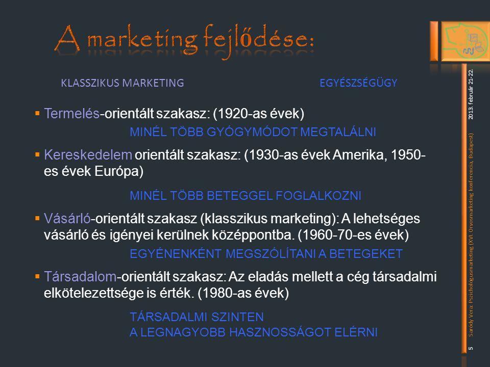  Termelés-orientált szakasz: (1920-as évek) MINÉL TÖBB GYÓGYMÓDOT MEGTALÁLNI  Kereskedelem orientált szakasz: (1930-as évek Amerika, 1950- es évek Európa) MINÉL TÖBB BETEGGEL FOGLALKOZNI  Vásárló-orientált szakasz (klasszikus marketing): A lehetséges vásárló és igényei kerülnek középpontba.