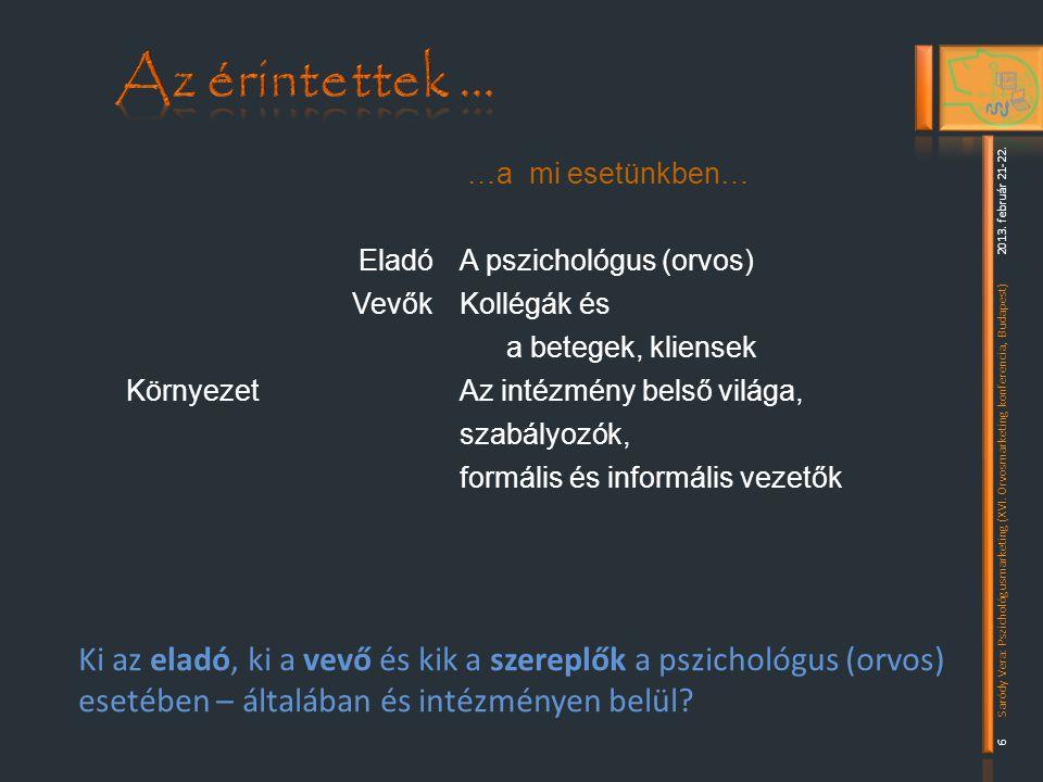 Eladó Vevők Környezet 2013.február 21-22. Saródy Vera: Pszichológusmarketing (XVI.