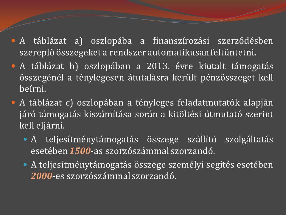  A táblázat a) oszlopába a finanszírozási szerződésben szereplő összegeket a rendszer automatikusan feltüntetni.