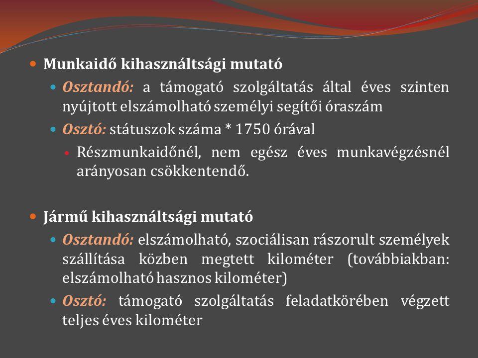  Munkaidő kihasználtsági mutató  Osztandó: a támogató szolgáltatás által éves szinten nyújtott elszámolható személyi segítői óraszám  Osztó: státus