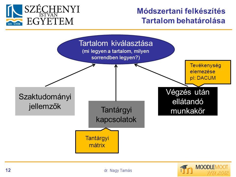 dr. Nagy Tamás 12 Módszertani felkészítés Tartalom behatárolása Tartalom kiválasztása (mi legyen a tartalom, milyen sorrendben legyen?) Szaktudományi
