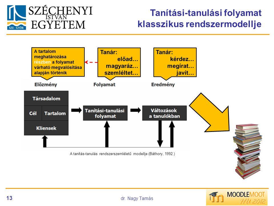 dr. Nagy Tamás 13 A tanítás-tanulás rendszerszemléletű modellje (Báthory, 1992.) Tanítási-tanulási folyamat klasszikus rendszermodellje