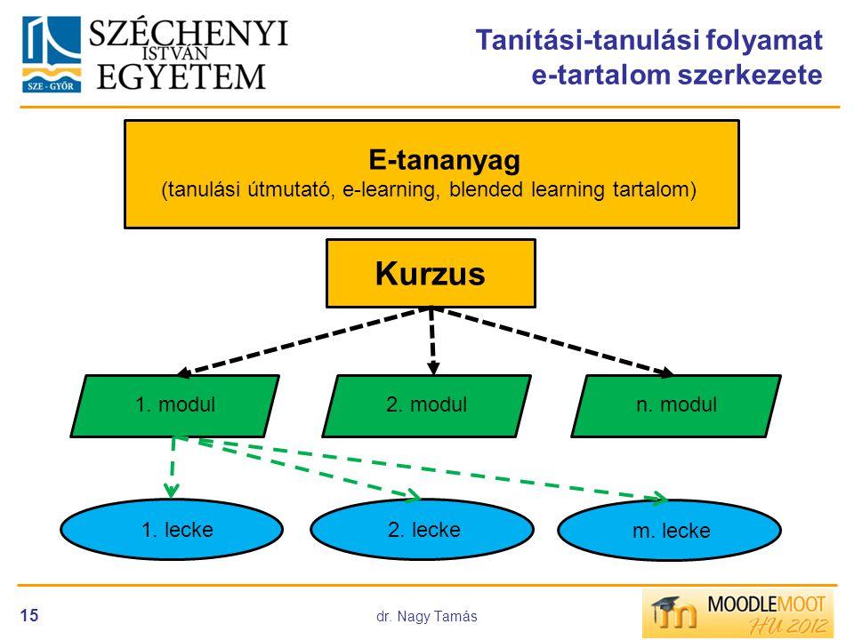 dr. Nagy Tamás 15 Tanítási-tanulási folyamat e-tartalom szerkezete E-tananyag (tanulási útmutató, e-learning, blended learning tartalom) Kurzus 1. mod
