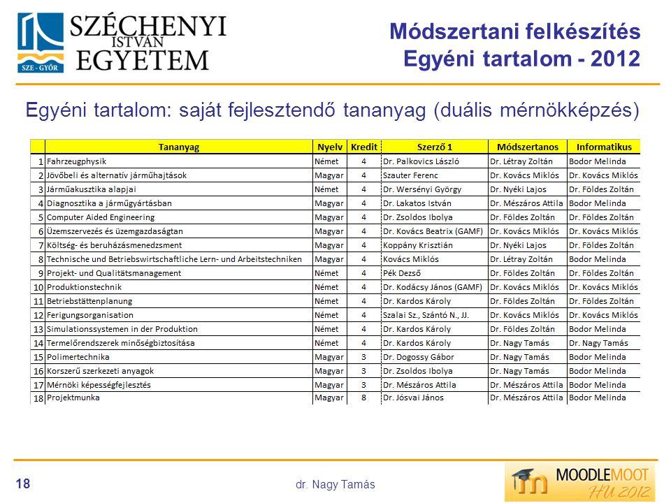 dr. Nagy Tamás 18 Módszertani felkészítés Egyéni tartalom - 2012 Egyéni tartalom: saját fejlesztendő tananyag (duális mérnökképzés)