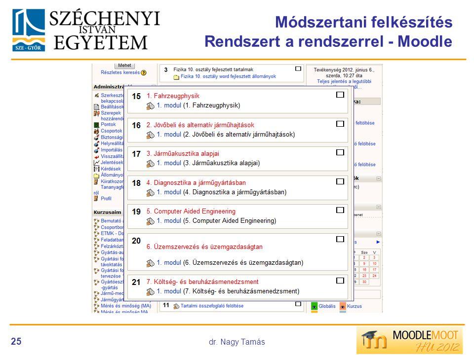 dr. Nagy Tamás 25 Módszertani felkészítés Rendszert a rendszerrel - Moodle