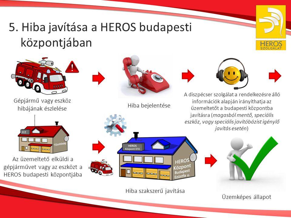 5. Hiba javítása a HEROS budapesti központjában Gépjármű vagy eszköz hibájának észlelése Hiba bejelentése A diszpécser szolgálat a rendelkezésre álló