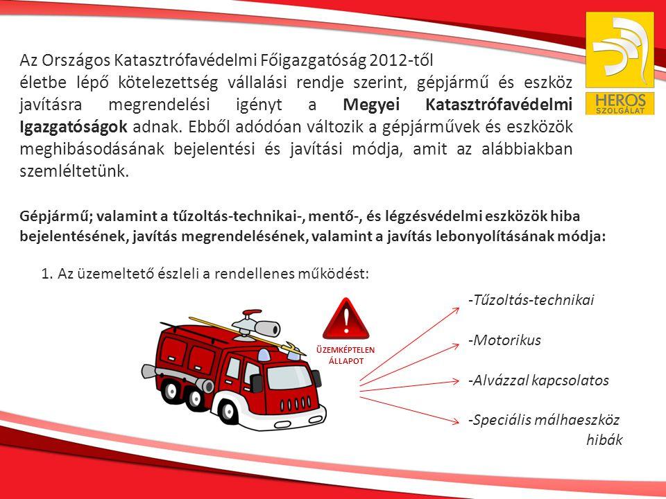 Az Országos Katasztrófavédelmi Főigazgatóság 2012-től életbe lépő kötelezettség vállalási rendje szerint, gépjármű és eszköz javításra megrendelési ig