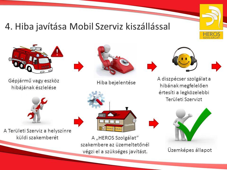 4. Hiba javítása Mobil Szerviz kiszállással Gépjármű vagy eszköz hibájának észlelése Hiba bejelentése Üzemképes állapot A diszpécser szolgálat a hibán