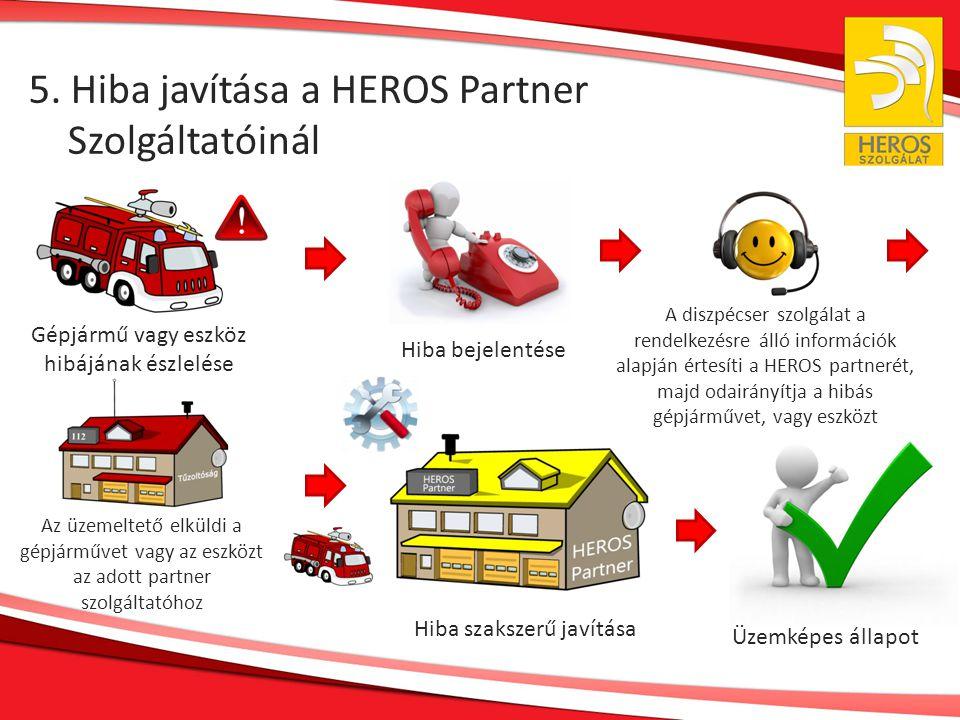 5. Hiba javítása a HEROS Partner Szolgáltatóinál Gépjármű vagy eszköz hibájának észlelése Hiba bejelentése A diszpécser szolgálat a rendelkezésre álló