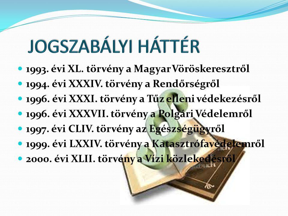  1993. évi XL. törvény a Magyar Vöröskeresztről  1994. évi XXXIV. törvény a Rendőrségről  1996. évi XXXI. törvény a Tűz elleni védekezésről  1996.