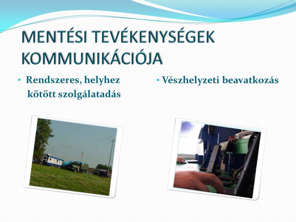 Balaton Velencei tó Tisza-tó Duna Kőrösök vidéke