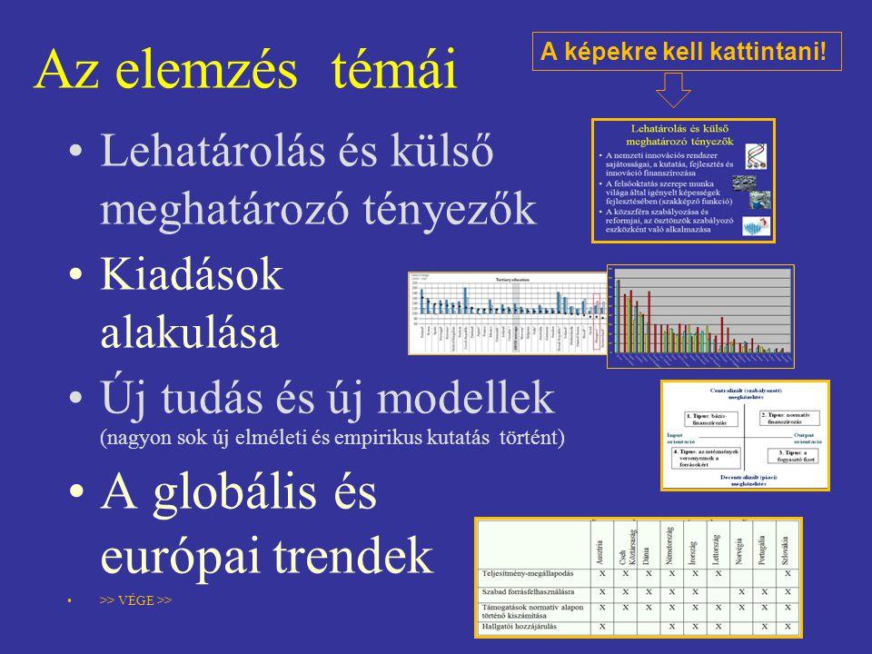 Az elemzés témái •Lehatárolás és külső meghatározó tényezők •Kiadások alakulása •Új tudás és új modellek (nagyon sok új elméleti és empirikus kutatás