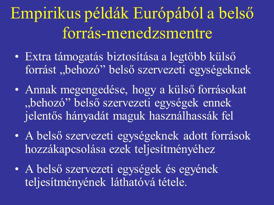 """Empirikus példák Európából a belső forrás-menedzsmentre •Extra támogatás biztosítása a legtöbb külső forrást """"behozó"""" belső szervezeti egységeknek •An"""