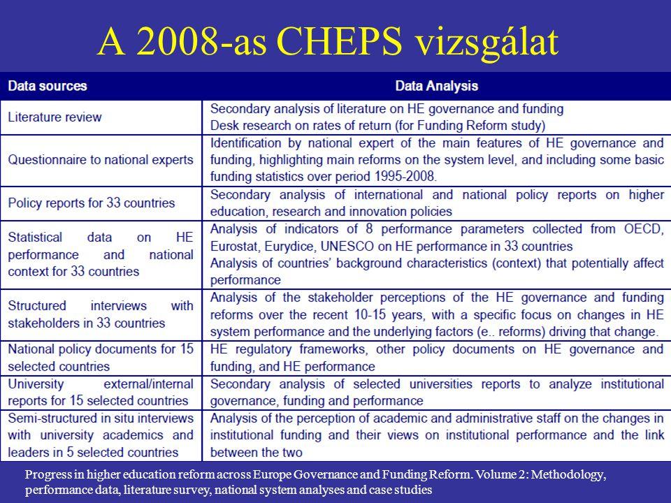A 2008-as CHEPS vizsgálat Progress in higher education reform across Europe Governance and Funding Reform. Volume 2: Methodology, performance data, li